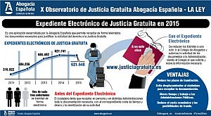 X-Observatorio-Expediente electronico