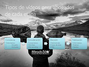 VídeoAbogados