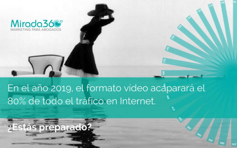 Vídeo marketing para abogados: las piezas fundamentales para cada etapa de la compra (II)